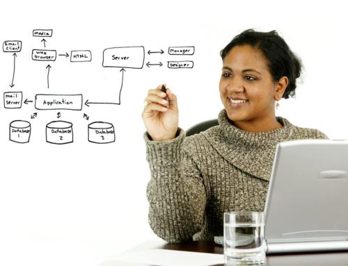 Migração de SQL Server com Always On FCI
